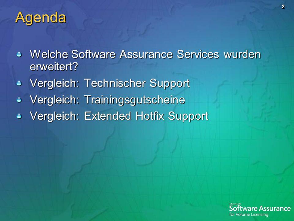 Agenda Welche Software Assurance Services wurden erweitert
