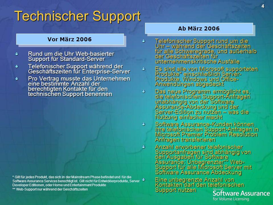 Technischer Support Ab März 2006. Vor März 2006.