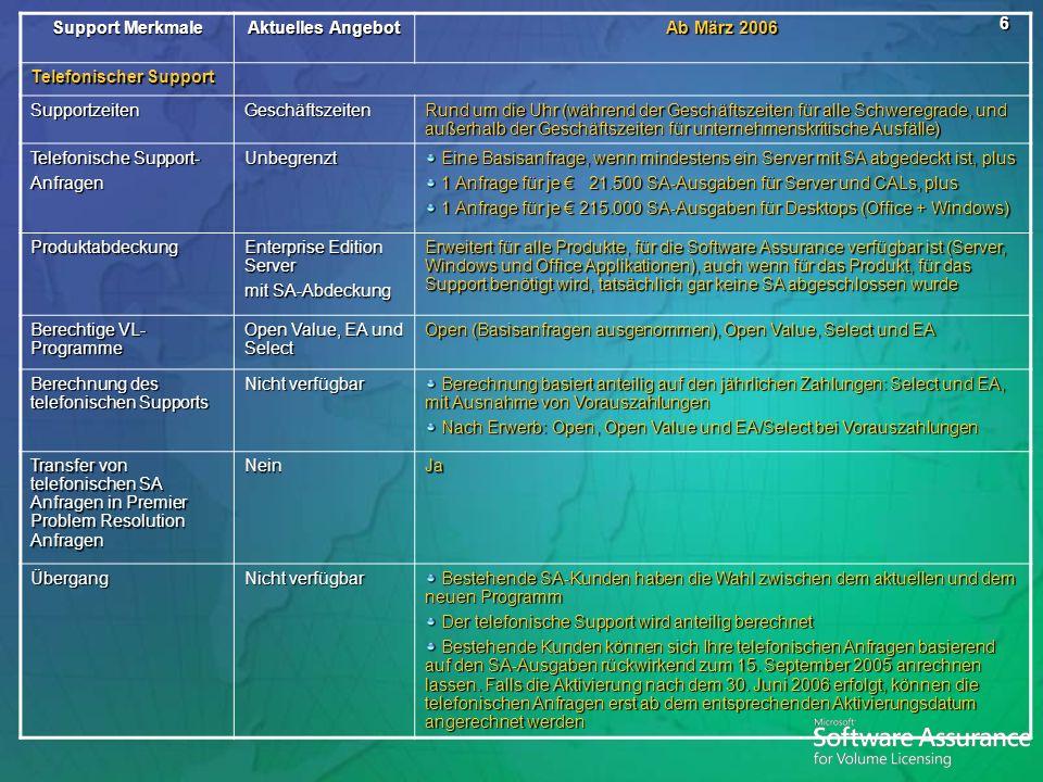 Support Merkmale Aktuelles Angebot. Ab März 2006. Telefonischer Support. Supportzeiten. Geschäftszeiten.