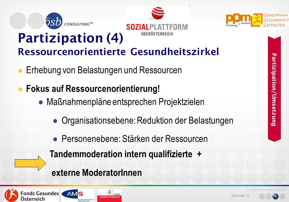 Partizipation (4) Ressourcenorientierte Gesundheitszirkel