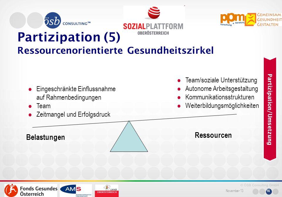 Partizipation (5) Ressourcenorientierte Gesundheitszirkel Ressourcen