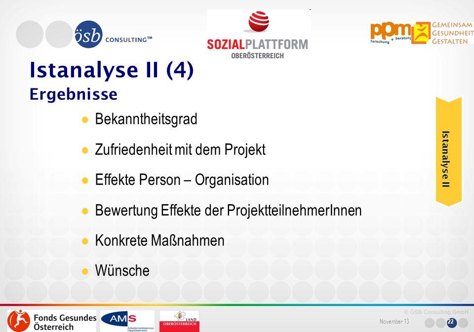 Istanalyse II (4) Ergebnisse Bekanntheitsgrad