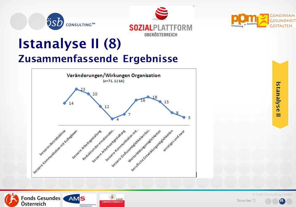 Istanalyse II (8) Zusammenfassende Ergebnisse Istanalyse II
