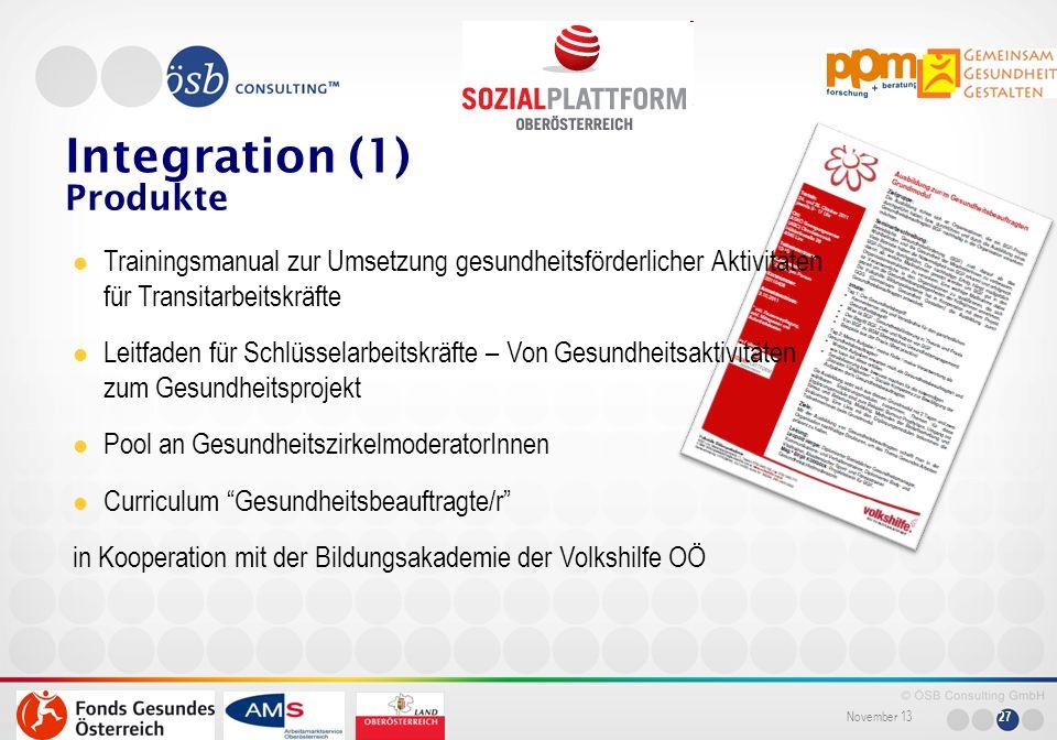 Integration (1) Produkte