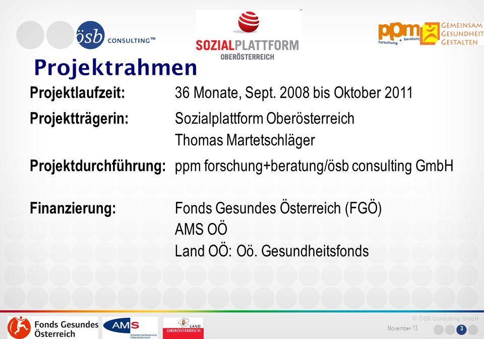 Projektrahmen Projektlaufzeit: 36 Monate, Sept. 2008 bis Oktober 2011
