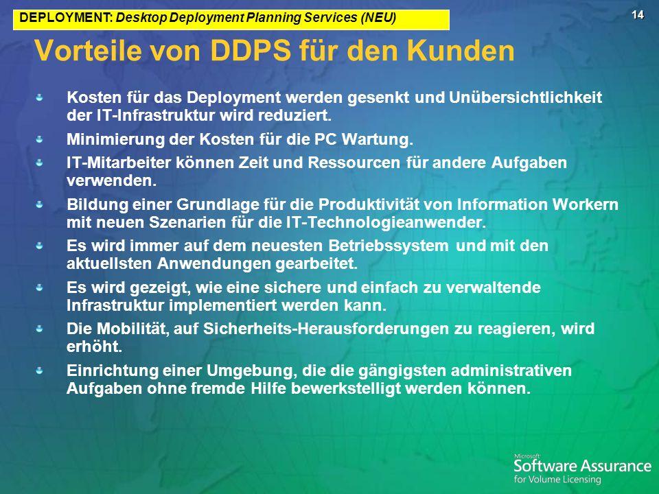 Vorteile von DDPS für den Kunden