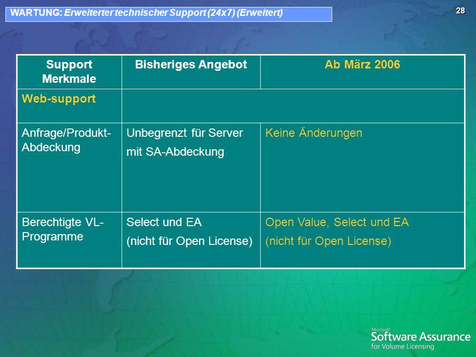 Support Merkmale Bisheriges Angebot Ab März 2006