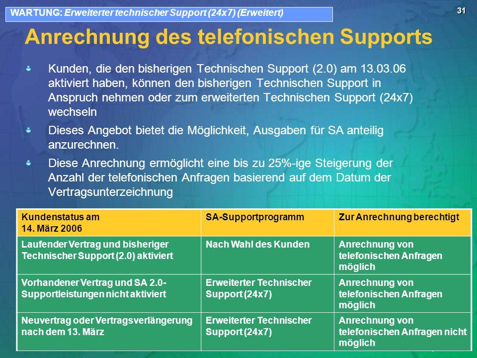 Anrechnung des telefonischen Supports