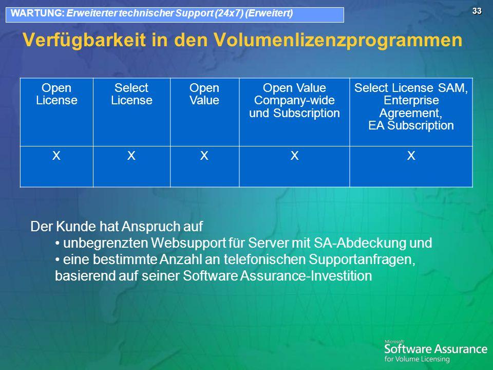 Verfügbarkeit in den Volumenlizenzprogrammen