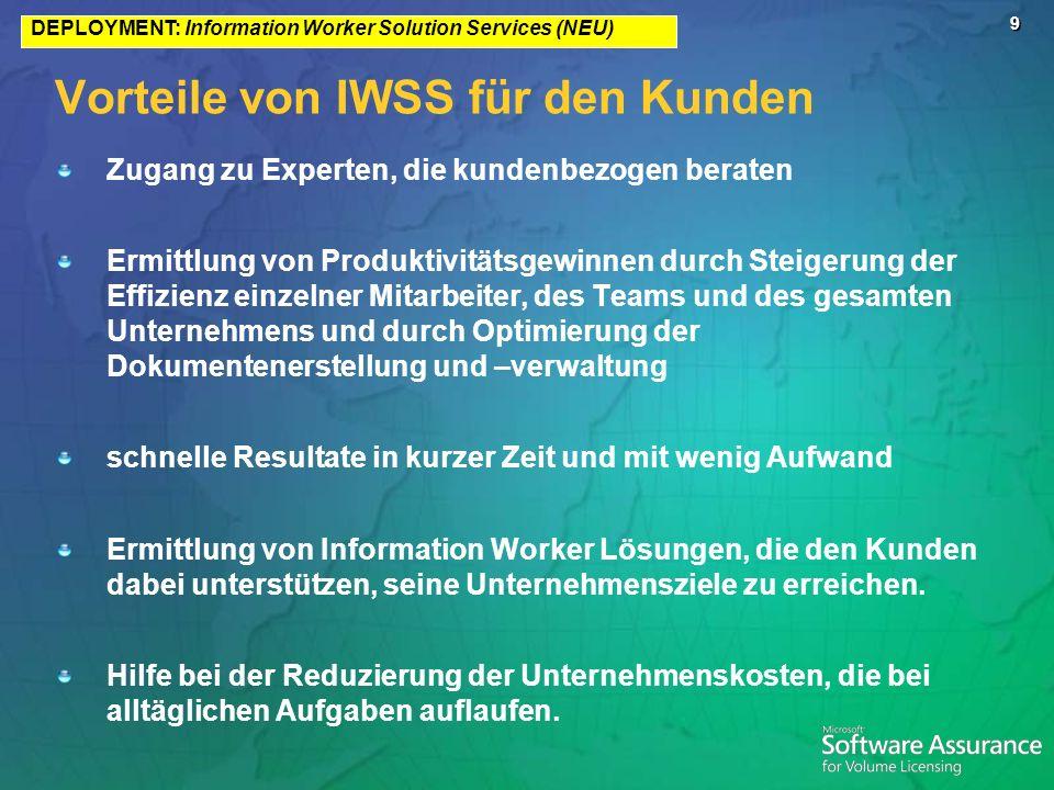 Vorteile von IWSS für den Kunden