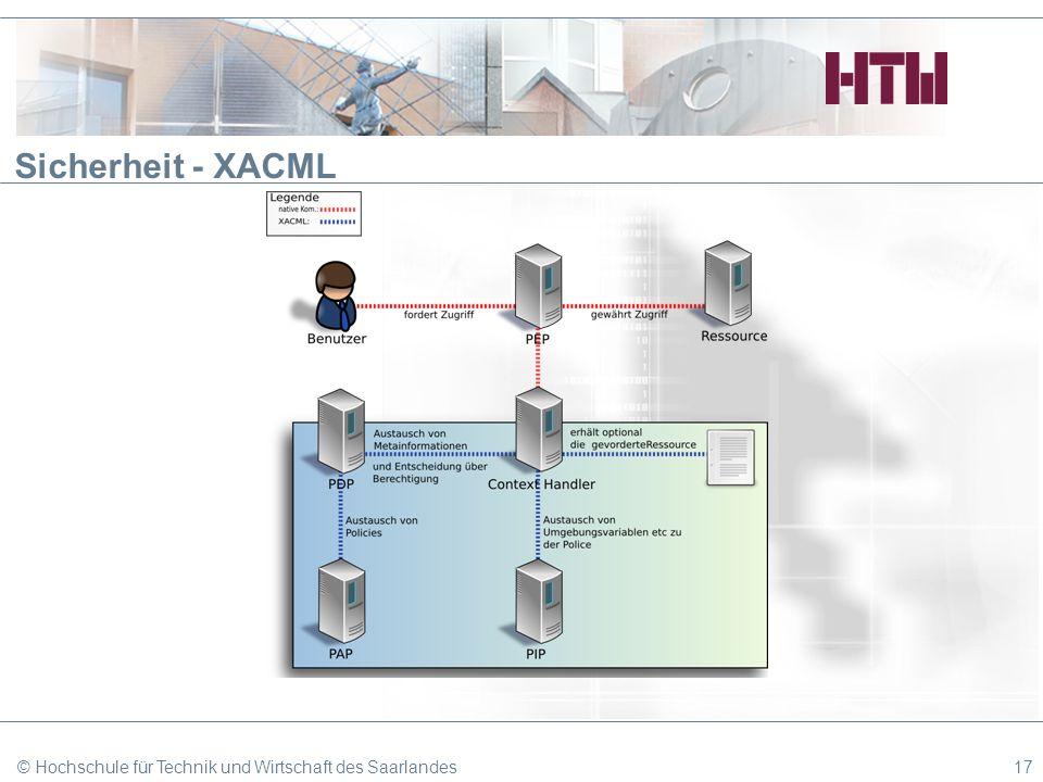 Sicherheit - XACML Hier sieht man in dem Diagramm eine Beispielhafte darstellugn eines XXACML-Szenarios.