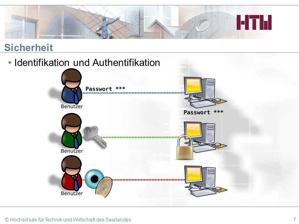 Identifikation und Authentifikation