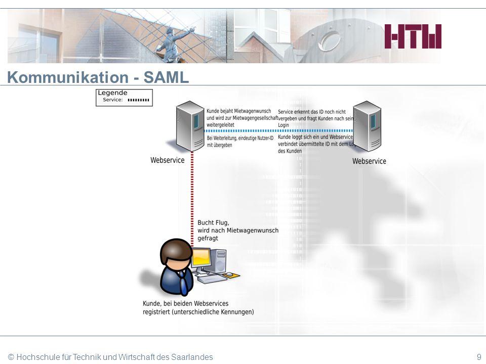 """Kommunikation - SAML An dieser Grafik möchte ich die Funktionsweise von SAML zum Aufbau einer """"Identity Federation erläutern."""
