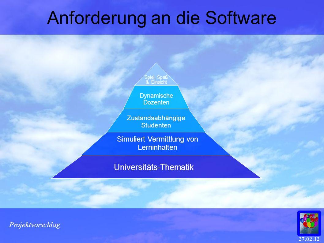 Anforderung an die Software