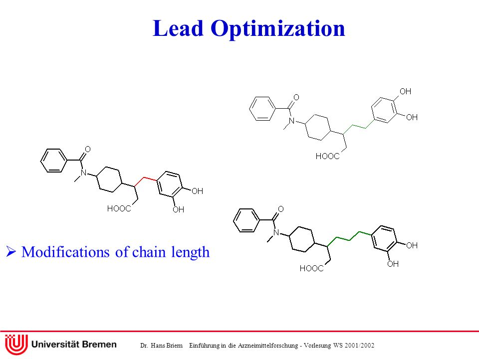 Lead Optimization  Modifications of chain length