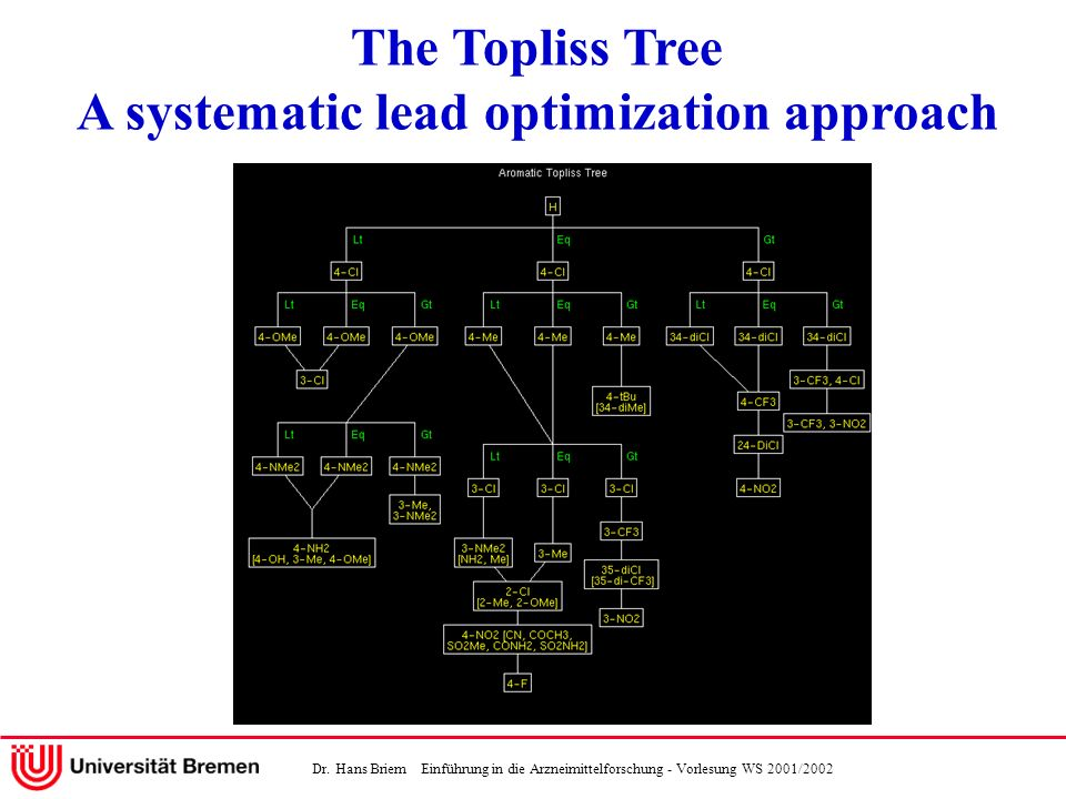 The Topliss Tree A systematic lead optimization approach