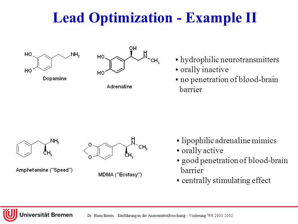 Lead Optimization - Example II