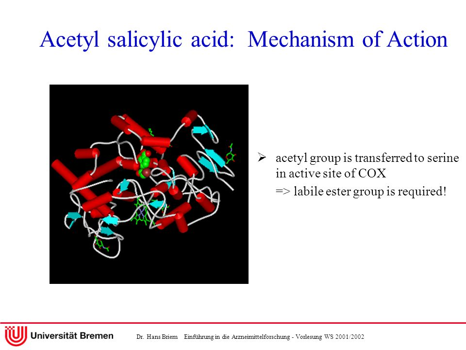 Acetyl salicylic acid: Mechanism of Action