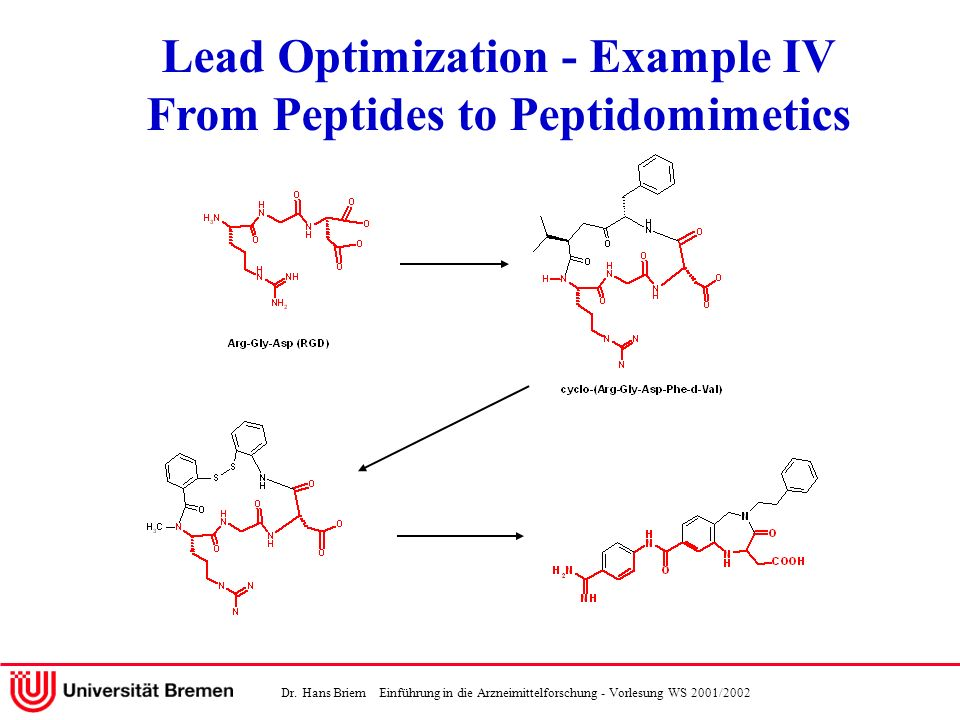 Lead Optimization - Example IV From Peptides to Peptidomimetics