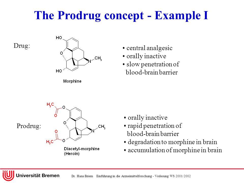 The Prodrug concept - Example I