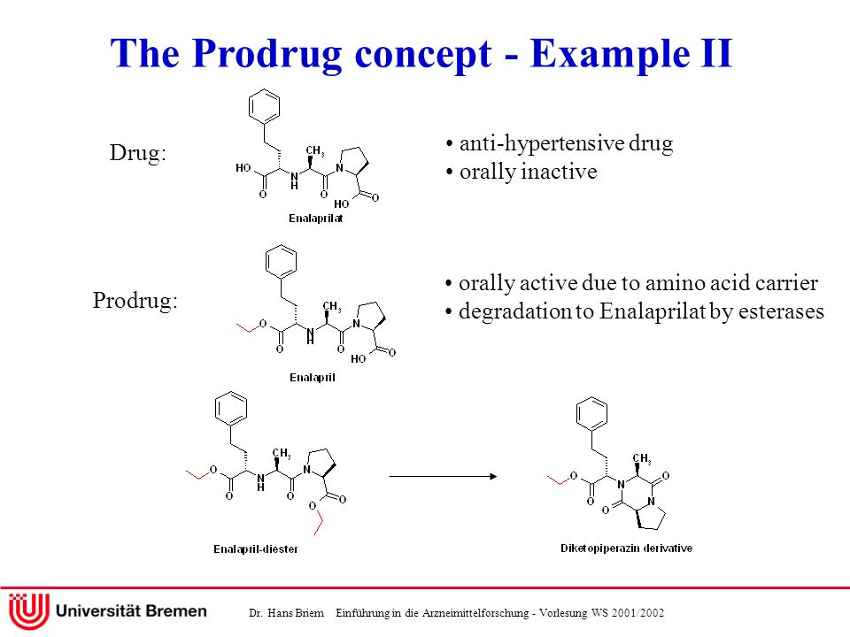 The Prodrug concept - Example II