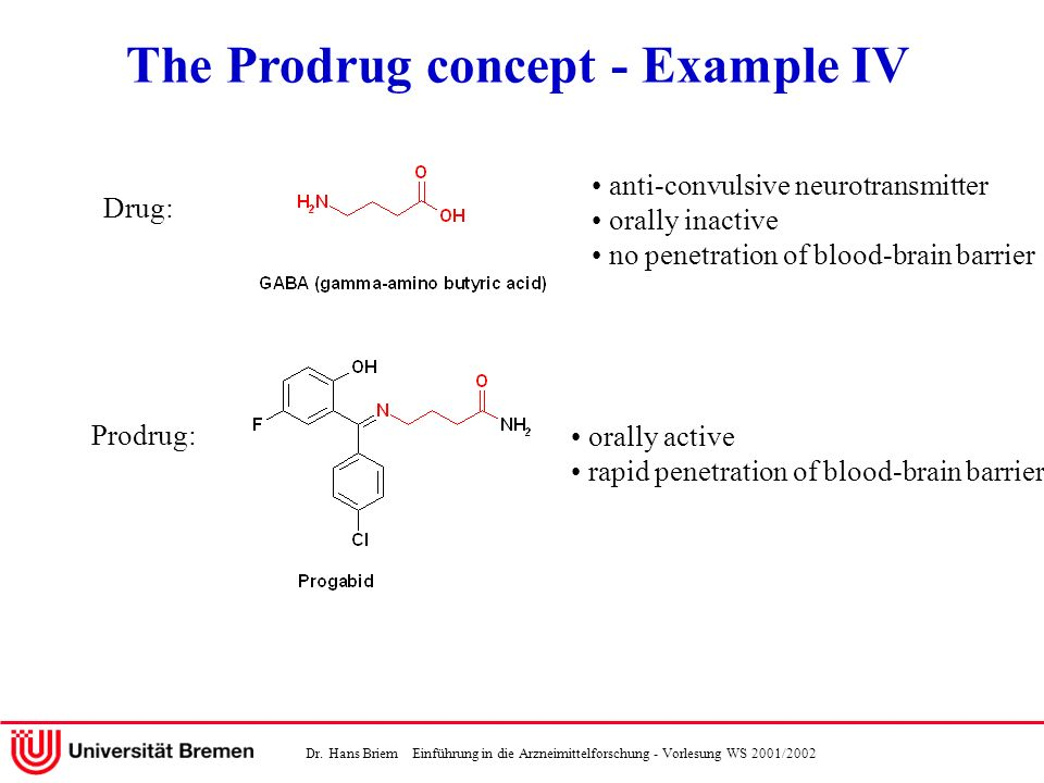 The Prodrug concept - Example IV