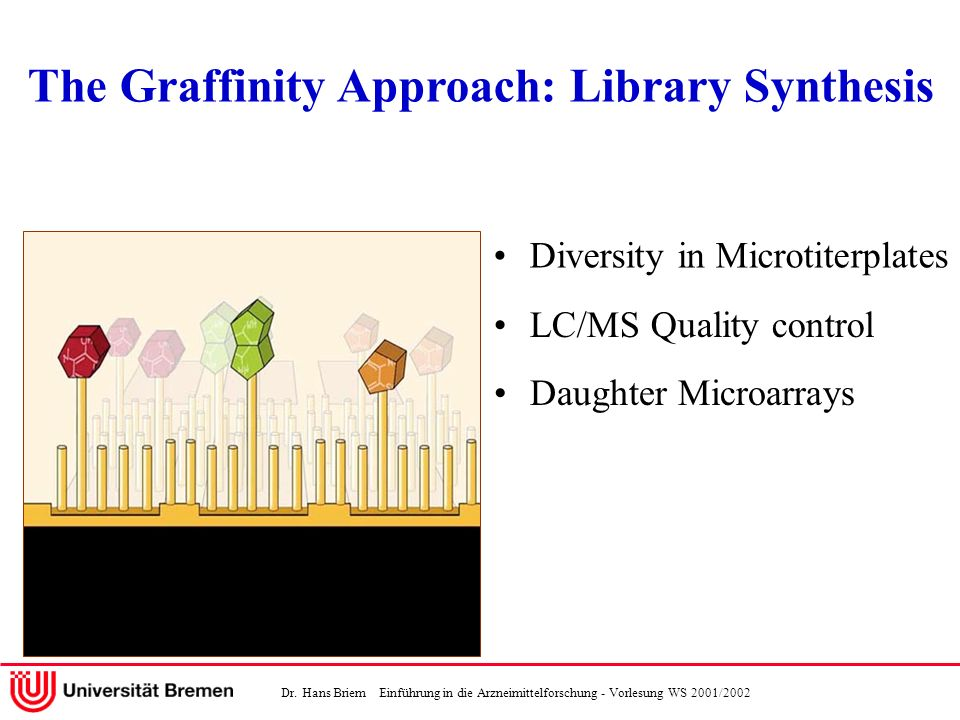The Graffinity Approach: Library Synthesis