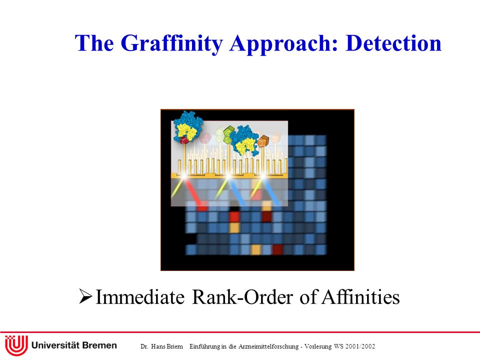 The Graffinity Approach: Detection