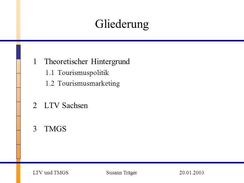 Gliederung 1 Theoretischer Hintergrund 2 LTV Sachsen 3 TMGS