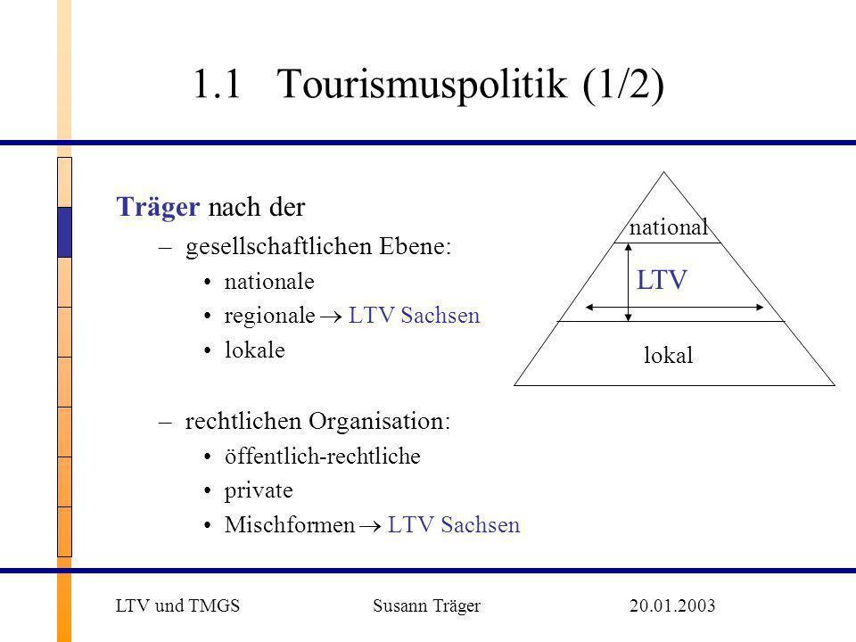 1.1 Tourismuspolitik (1/2) Träger nach der LTV