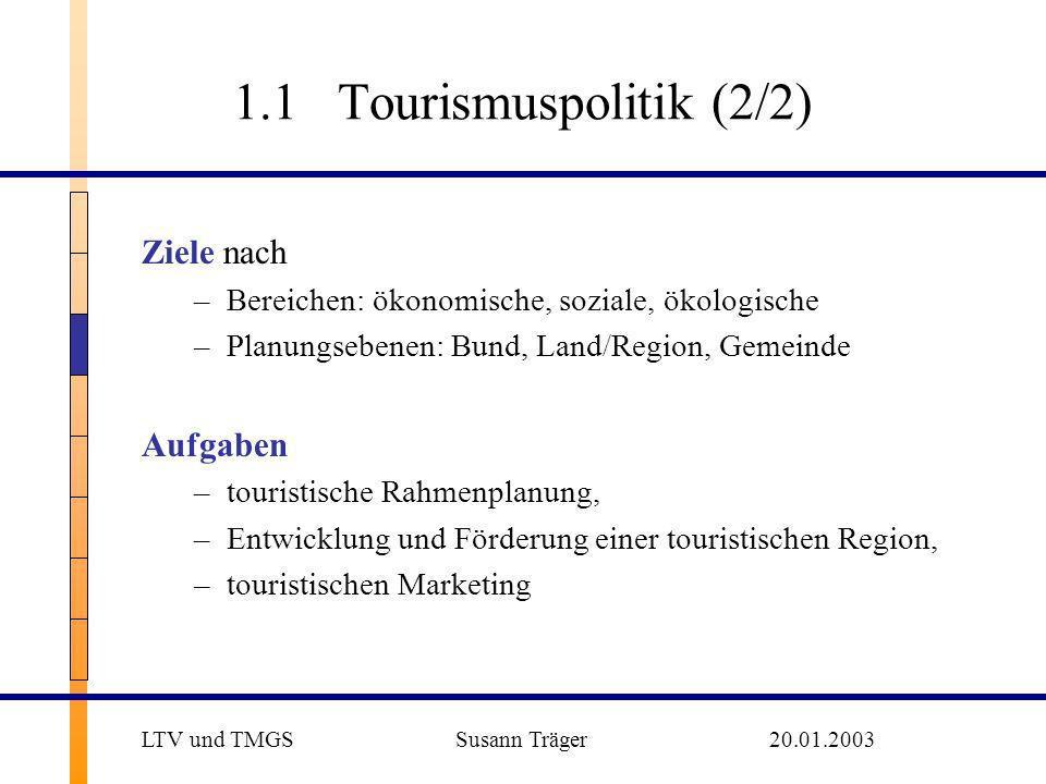 1.1 Tourismuspolitik (2/2) Ziele nach Aufgaben