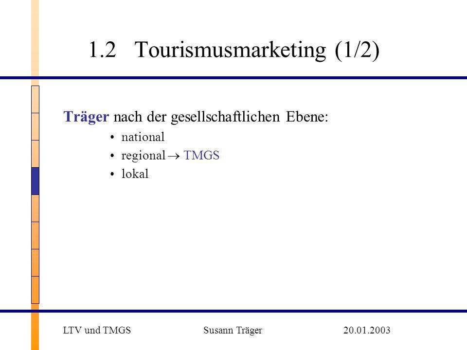 1.2 Tourismusmarketing (1/2)