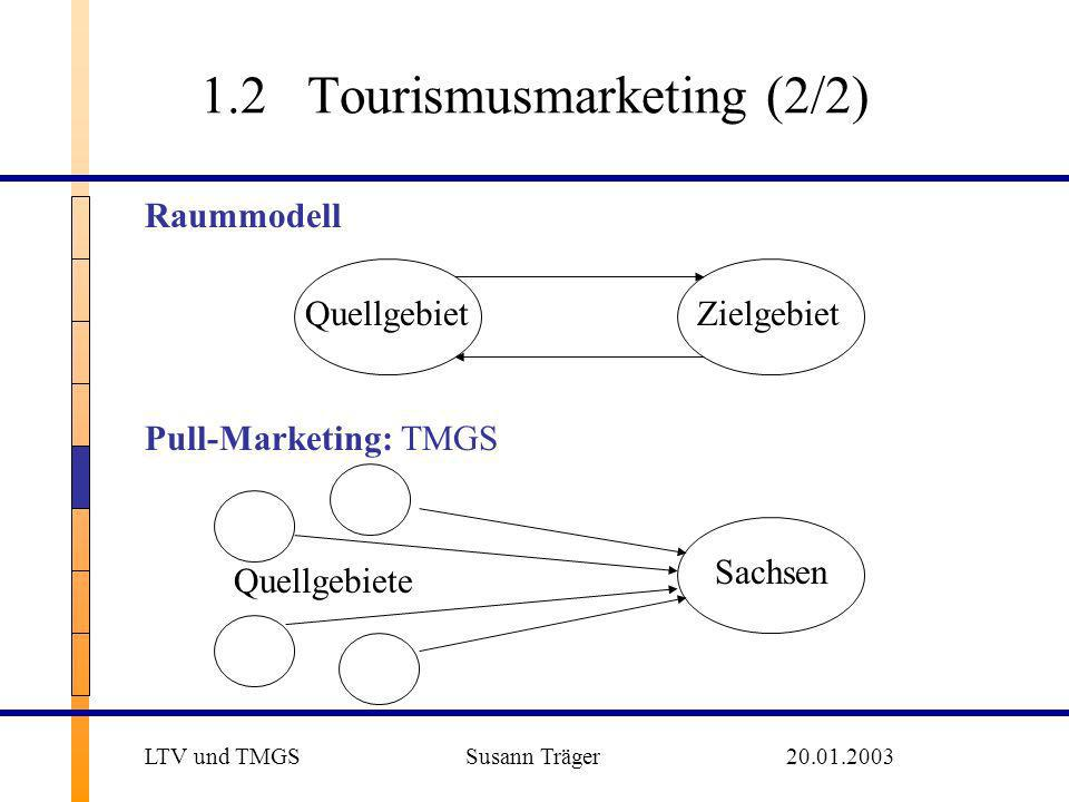 1.2 Tourismusmarketing (2/2)