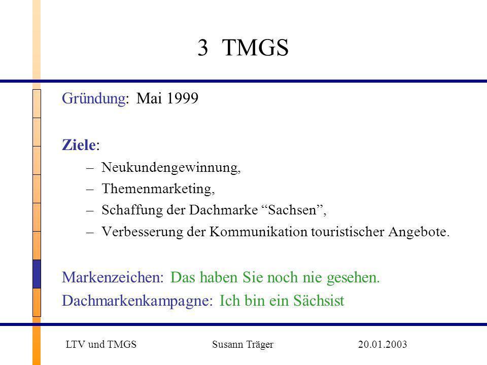 3 TMGS Gründung: Mai 1999 Ziele: