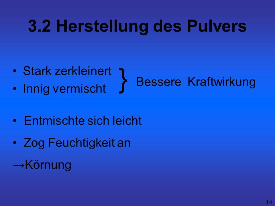 3.2 Herstellung des Pulvers