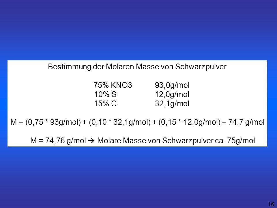 Bestimmung der Molaren Masse von Schwarzpulver 75% KNO3 93,0g/mol