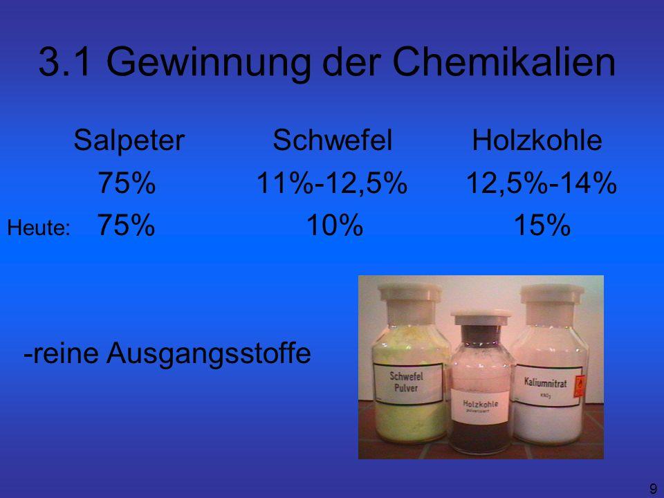 3.1 Gewinnung der Chemikalien