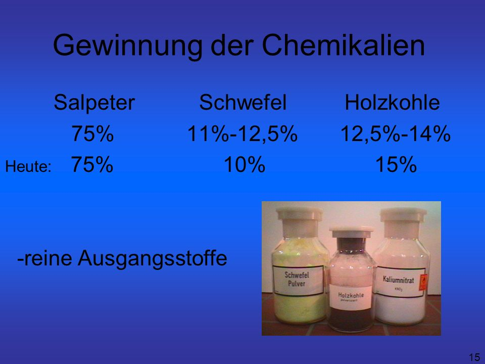 Gewinnung der Chemikalien