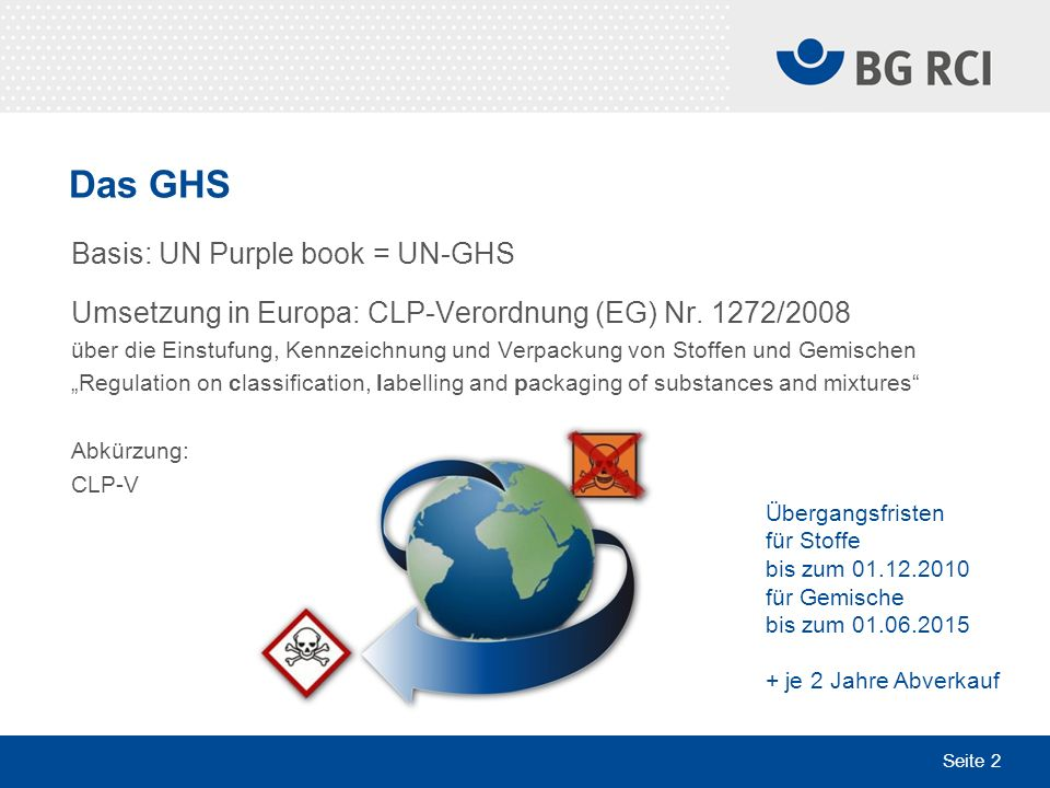 Das GHS Basis: UN Purple book = UN-GHS