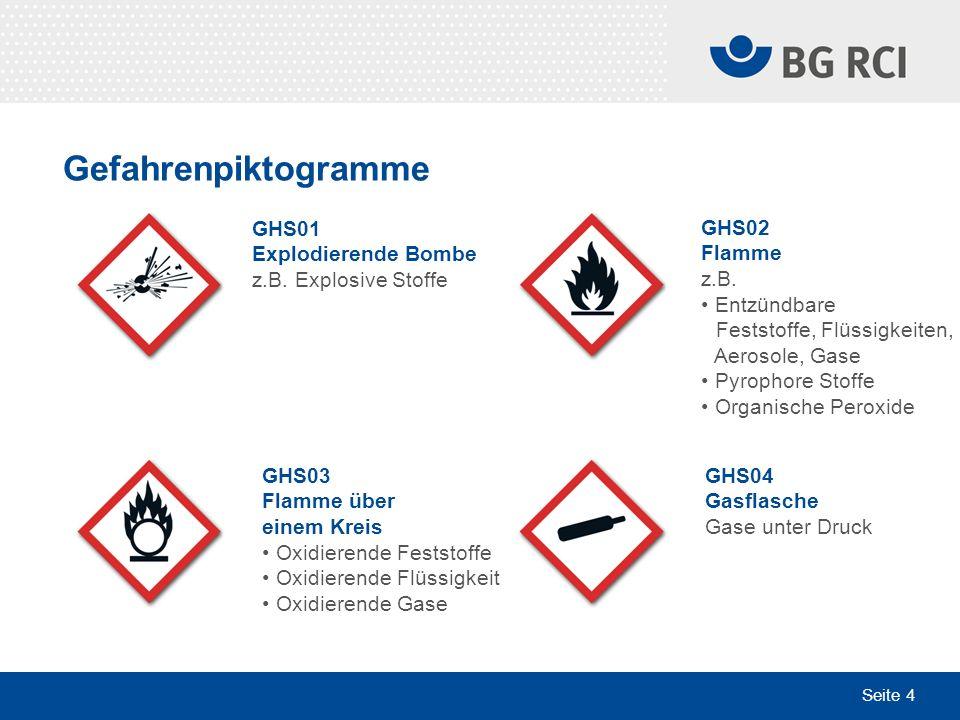 Gefahrenpiktogramme GHS01 Explodierende Bombe z.B. Explosive Stoffe