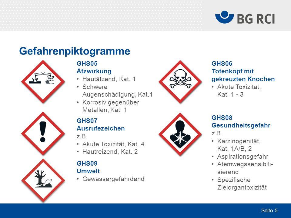 Gefahrenpiktogramme GHS05 Ätzwirkung Hautätzend, Kat. 1