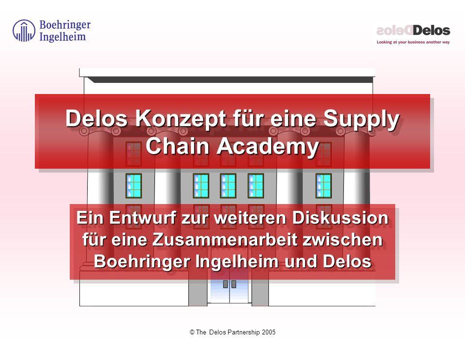 Delos Konzept für eine Supply Chain Academy