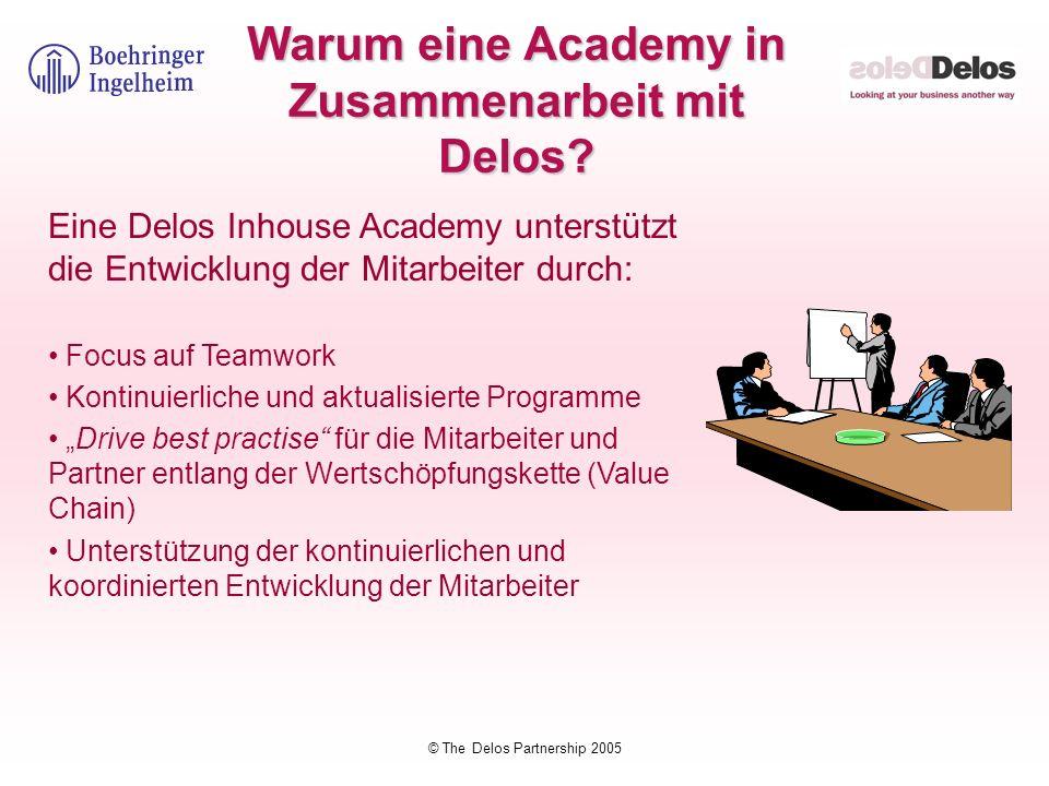 Warum eine Academy in Zusammenarbeit mit Delos