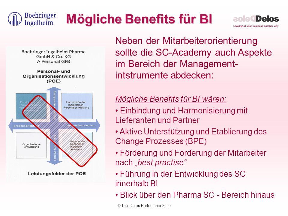 Mögliche Benefits für BI
