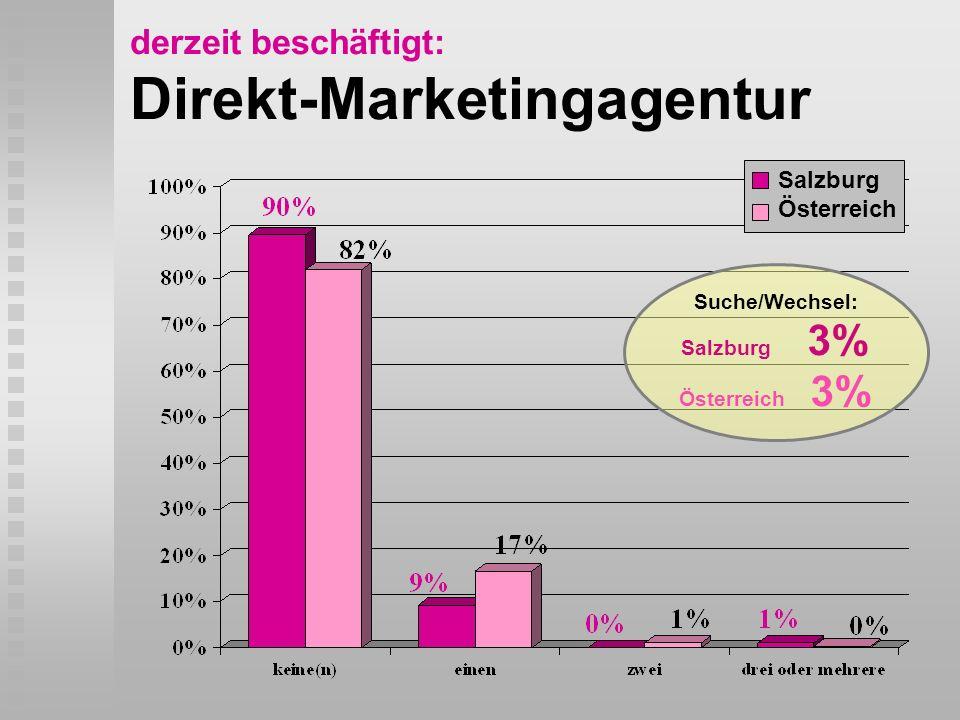 derzeit beschäftigt: Direkt-Marketingagentur