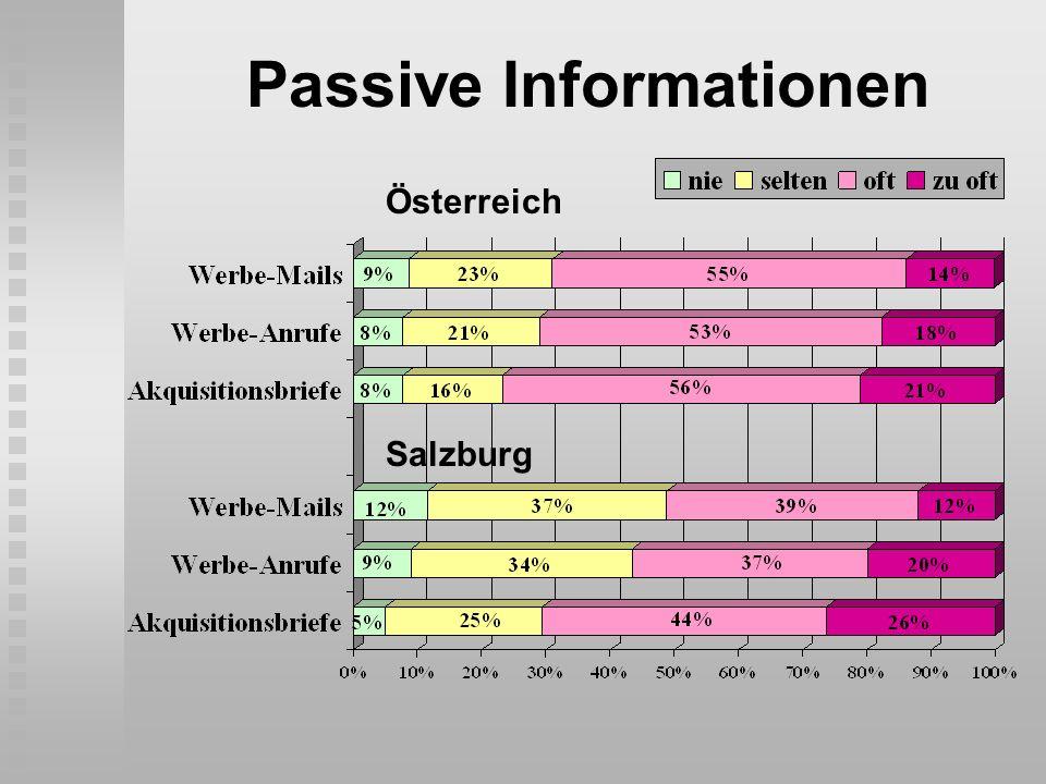 Passive Informationen