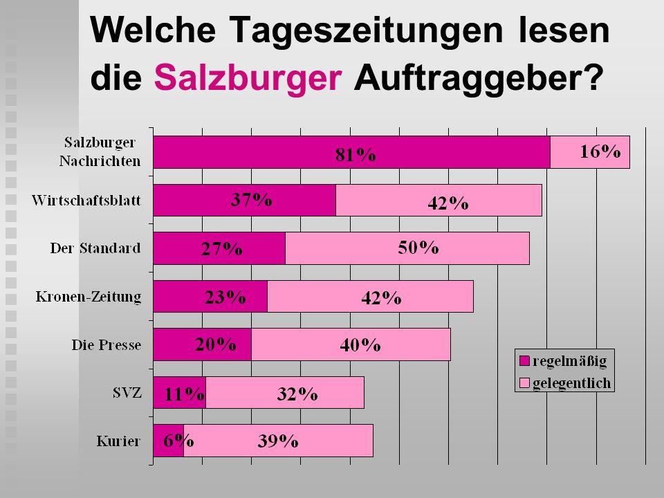 Welche Tageszeitungen lesen die Salzburger Auftraggeber