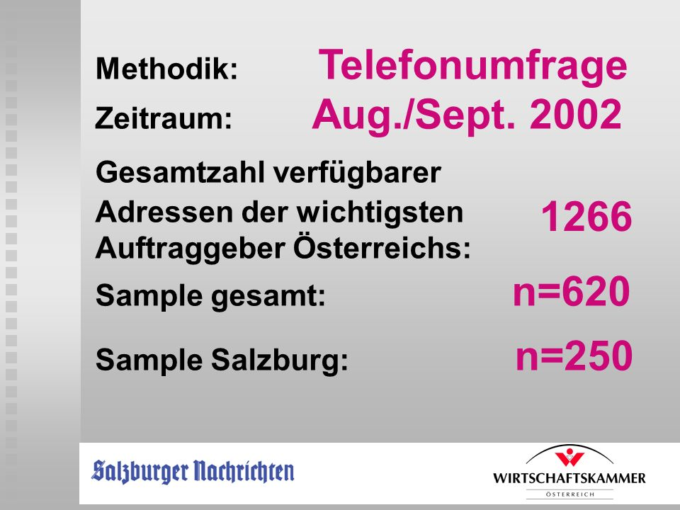 1266 Methodik: Telefonumfrage Zeitraum: Aug./Sept. 2002