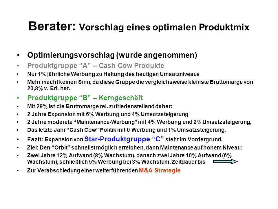 Berater: Vorschlag eines optimalen Produktmix