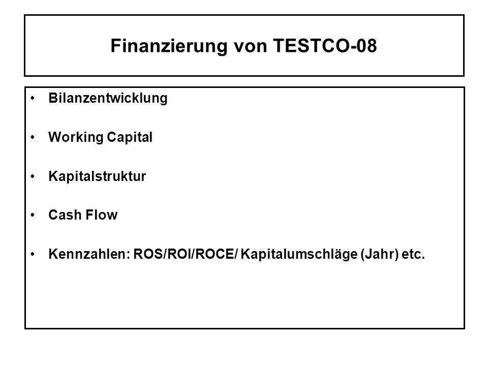 Finanzierung von TESTCO-08